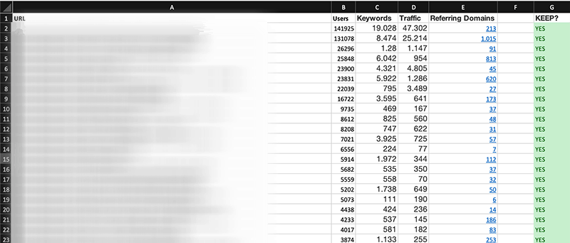 content audit example